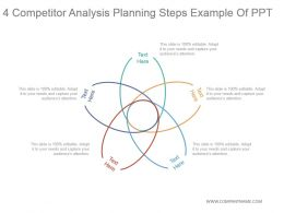 4 Competitor Analysis Planning Steps Example Of Ppt
