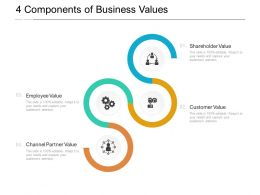 4 Components Of Business Values
