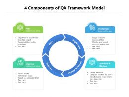 4 Components Of QA Framework Model