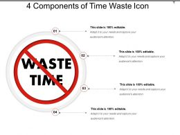 4 Components Of Time Waste Icon Powerpoint Slide Ideas