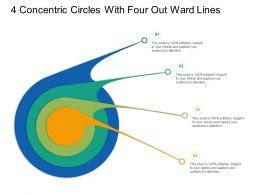 4 Concentric Circles With Seven Out Ward Lines