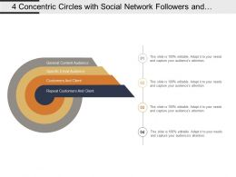 4 Concentric Circles With Social Network Followers And Repeat Customers And Clients