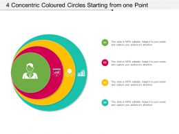 4 Concentric Coloured Circles Starting From One Point