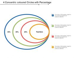 4 Concentric Coloured Circles With Percentage