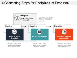 4 Connecting Steps For Disciplines Of Execution