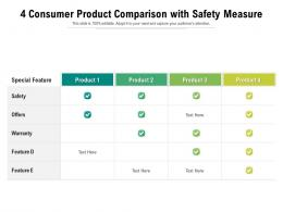 4 Consumer Product Comparison With Safety Measure
