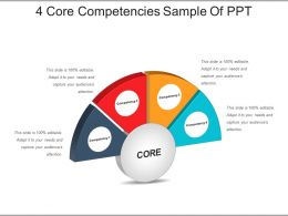 4 Core Competencies Sample Of Ppt