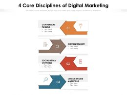 4 Core Disciplines Of Digital Marketing