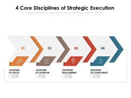 4 Core Disciplines Of Strategic Execution