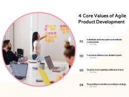 4 Core Values Of Agile Product Development