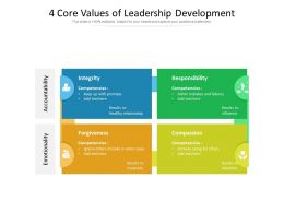4 Core Values Of Leadership Development