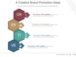 4 Creative Brand Promotion Ideas Example Of Ppt