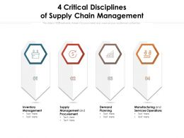 4 Critical Disciplines Of Supply Chain Management