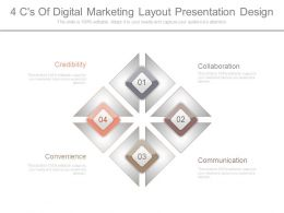4 Cs Of Digital Marketing Layout Presentation Design