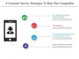 4 Customer Service Strategies To Beat The Competition Powerpoint Guide