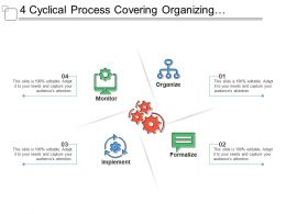 4 Cyclical Process Covering Organizing Formalize Implement And Monitor