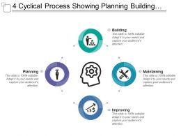 4 Cyclical Process Showing Planning Building Maintaining And Improving