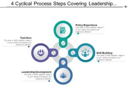 4 Cyclical Process Steps Covering Leadership Development Policy Experience And Skill Building