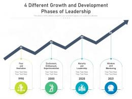4 Different Growth And Development Phases Of Leadership