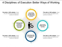 4 Disciplines Of Execution Better Ways Of Working