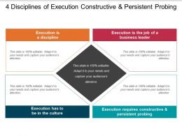 4 Disciplines Of Execution Constructive And Persistent Probing