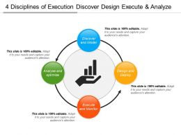 4 Disciplines Of Execution Discover Design Execute And Analyze