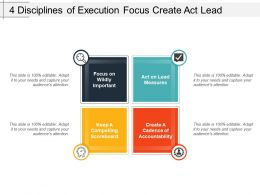4 Disciplines Of Execution Focus Create Act Lead