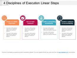 4 Disciplines Of Execution Linear Steps