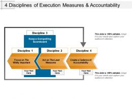 4 Disciplines Of Execution Measures And Accountability