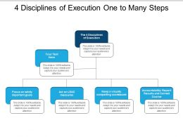 4 Disciplines Of Execution One To Many Steps