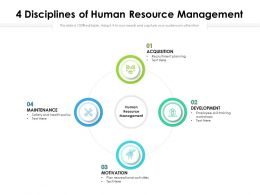 4 Disciplines Of Human Resource Management