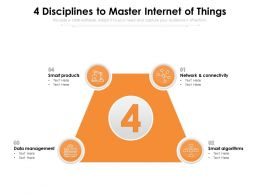 4 Disciplines To Master Internet Of Things