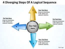 4 diverging steps of a logical sequence Circular Layout Process PowerPoint Slides