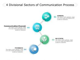 4 Divisional Sectors Of Communication Process