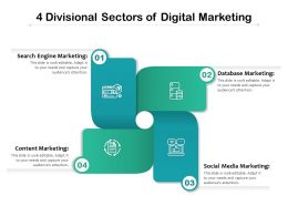 4 Divisional Sectors Of Digital Marketing
