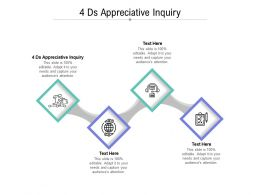 4 Ds Appreciative Inquiry Ppt Powerpoint Presentation Pictures Rules Cpb