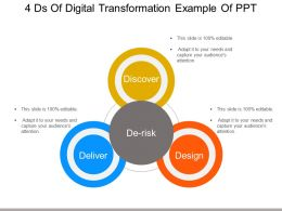 4 Ds Of Digital Transformation Example Of Ppt