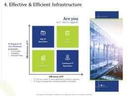4 Effective And Efficient Infrastructure Matrix Powerpoint Presentation Design