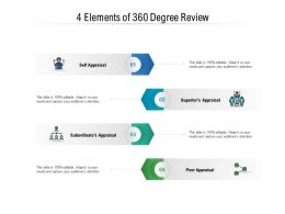 4 Elements Of 360 Degree Review