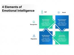 4 Elements Of Emotional Intelligence