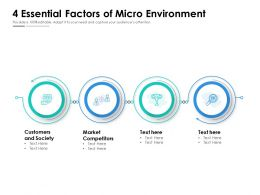 4 Essential Factors Of Micro Environment