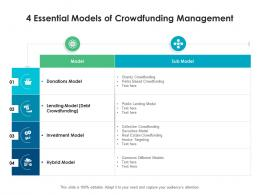 4 Essential Models Of Crowdfunding Management