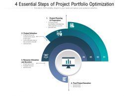 4 Essential Steps Of Project Portfolio Optimization