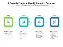 4 Essential Steps To Identify Potential Customer