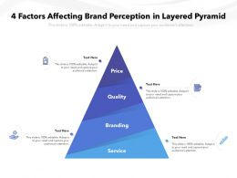 4 Factors Affecting Brand Perception In Layered Pyramid
