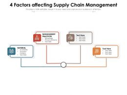 4 Factors Affecting Supply Chain Management