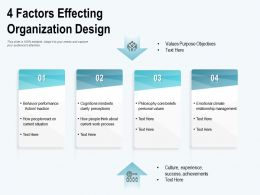 4 Factors Effecting Organization Design