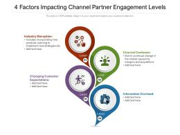 4 Factors Impacting Channel Partner Engagement Levels