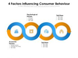 4 Factors Influencing Consumer Behaviour