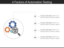 4 Factors Of Automation Testing Ppt Images Gallery
